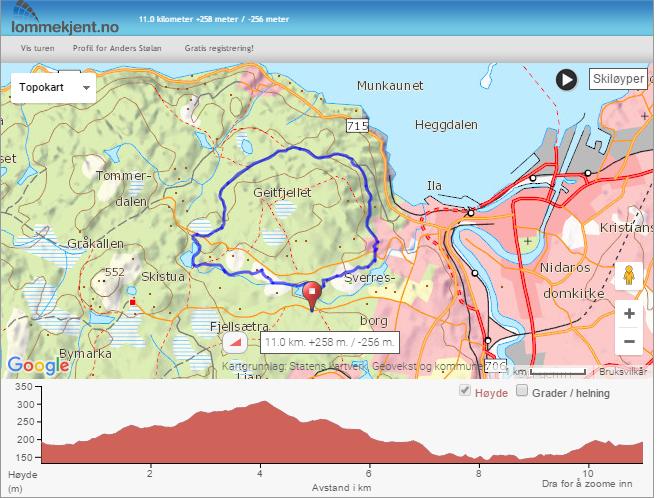 Rundt Geitfjellet – 11km